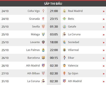 21h00 ngay 24/10, Vigo vs Real Madrid: El Clasico tren BXH - Anh 3