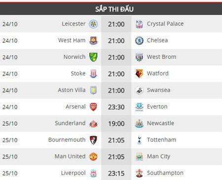 23h30 ngay 24/10, Arsenal vs Everton: Ngu ong dac loi - Anh 2