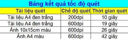 Danh gia may in phun mau da nang Brother DCP-T700W - Anh 6