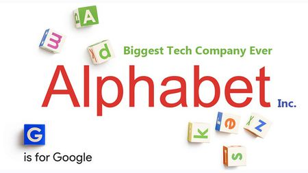 Google Alphabet thang lon trong quy 3 2015 - Anh 1