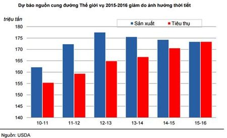 VCSC: Trong dai han, M&A nganh mia duong la tat yeu - Anh 2