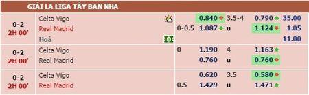 Celta Vigo 0-2 Real (H2): Marcelo pha bong tren vach voi - Anh 2