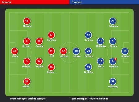 Ha Everton 2-1, Arsenal vuon len dan dau Ngoai hang Anh - Anh 15