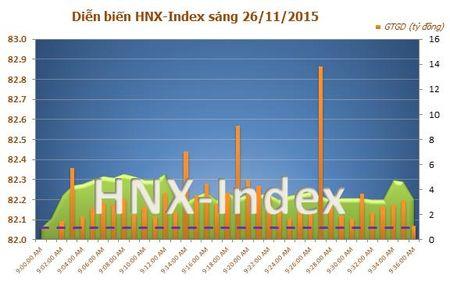 BID lao doc, VN-Index giam tro lai - Anh 2