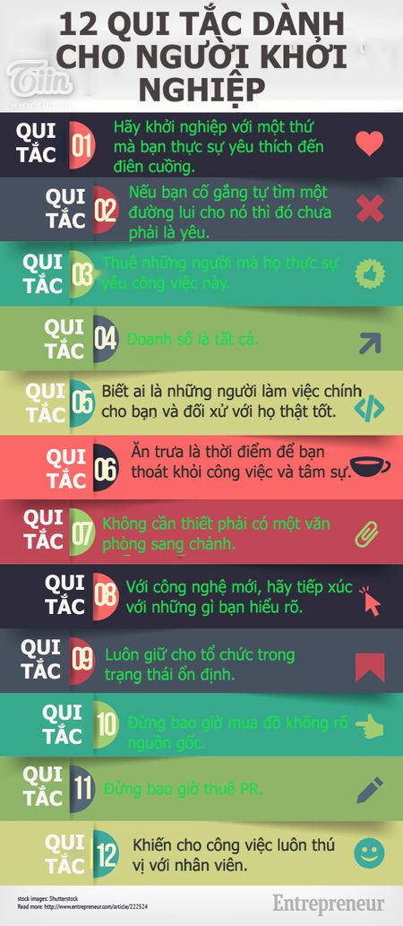 12 quy tac danh cho nhung nguoi khoi nghiep - Anh 1