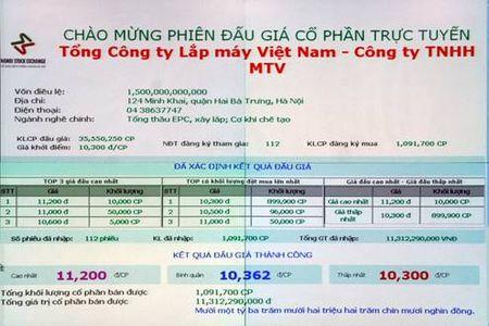 LILAMA: Thu ve hon 11 ty dong tu IPO - Anh 2