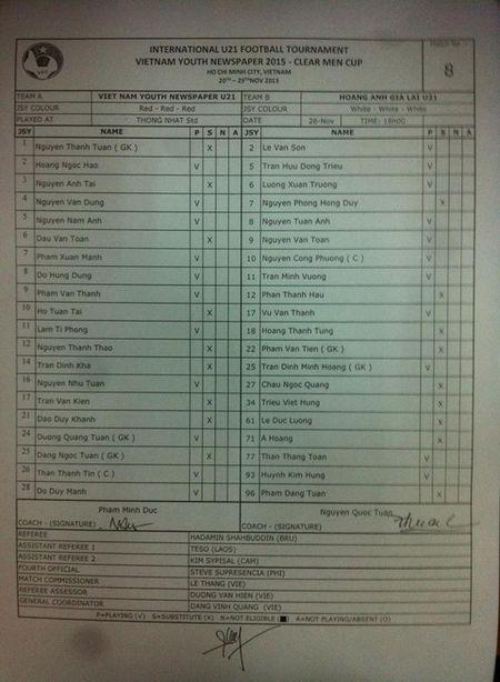 TRUC TIEP, U21 Viet Nam 0-0 U21 HAGL: Dep tinh than vi chien thang (Hiep 1) - Anh 1
