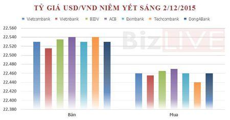 "Ty gia USD/VND ha nhiet sau khi ""lam le"" cham tran - Anh 3"