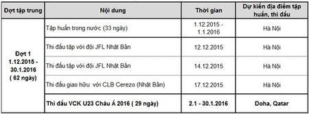 Tan binh U23 Viet Nam tung bi thay goi la ngua hoang - Anh 3