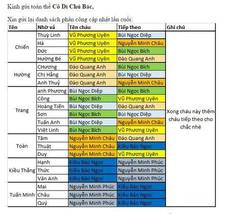 Bi hai chuyen dang ky tiem chung cho con qua mang - Anh 2