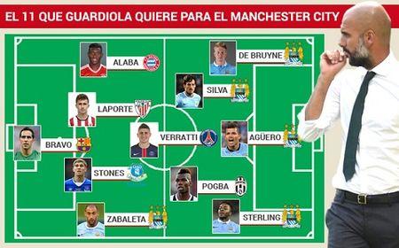Pep Guardiola se lam cach mang de tim 'Dream Team' o Man City - Anh 2