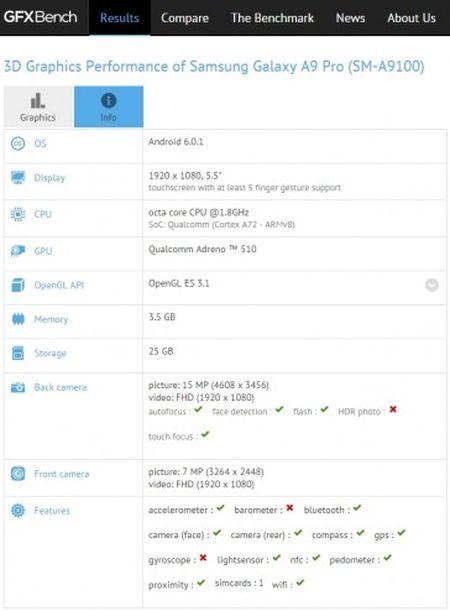 "Galaxy A9 Pro man hinh 5,5 inch, cau hinh ""khung"" lo dien - Anh 2"