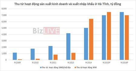 Vi sao Bo Cong thuong dot ngot huy hop bao thuong ky thang 2/2016? - Anh 3
