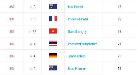 Tang 32 bac, Ly Hoang Nam lan dau tien vao top 900 ATP - Anh 2