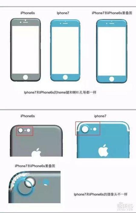 iPhone 7 nho hon va day hon iPhone 6s - Anh 2