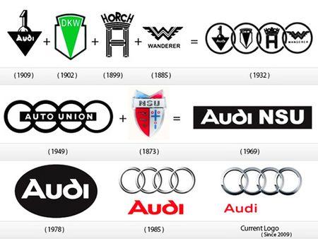 Logo 4 vong tron Audi co y nghia gi? - Anh 2