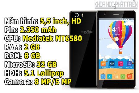Smartphone 2 mat kinh cua Mobiistar giam gia hap dan - Anh 1