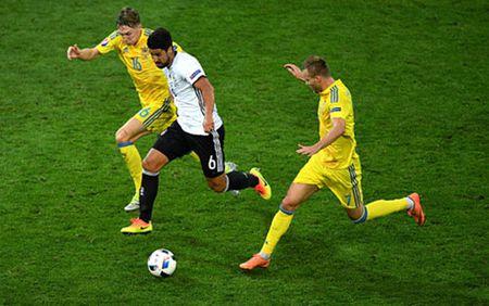 Truc tiep Duc 1-0 Ukraina: Cuu thua lien tiep - Anh 1