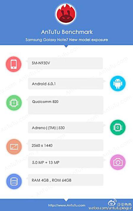 Samsung Galaxy Note7 lo dien tren AnTuTu voi Snapdragon 820 - Anh 1