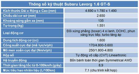 Subaru Levorg - Wagon la cho nguoi thich su khac biet - Anh 15