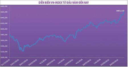 Lien tuc vuot dinh, VN-Index se tang den khi nao? - Anh 1