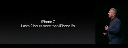 Apple iPhone 7: chong nuoc, bo jack tai nghe, CPU 4 nhan, phim Home cam ung, 2 camera, 2 loa, 5 mau - Anh 30