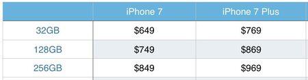 Apple iPhone 7: chong nuoc, bo jack tai nghe, CPU 4 nhan, phim Home cam ung, 2 camera, 2 loa, 5 mau - Anh 31