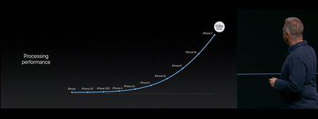 Apple iPhone 7: chong nuoc, bo jack tai nghe, CPU 4 nhan, phim Home cam ung, 2 camera, 2 loa, 5 mau - Anh 6