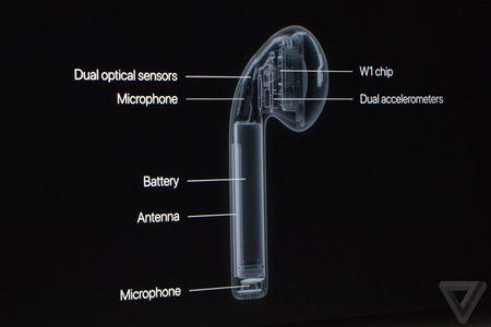 Loat tai nghe EarPods va AirPods moi cho iPhone 7 series - Anh 9