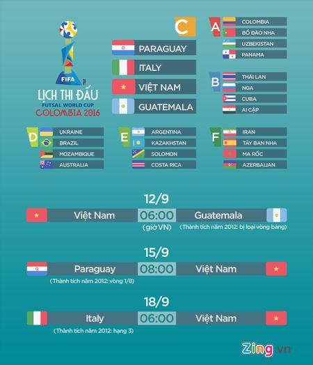 Tuyen futsal Viet Nam co dau bep rieng tai Colombia - Anh 8