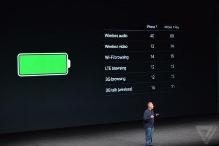iPhone 7 ra mat: Khong bat ngo, Apple van khien iFan me man - Anh 13