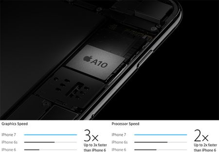 iPhone 7 co diem suc manh vuot troi cac doi thu - Anh 4