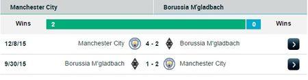 01h45 ngay 14/09, Manchester City vs Borussia M'Gladbach: Tiep da thang hoa - Anh 3