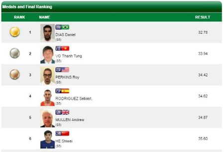 Nong Paralympic: Viet Nam them 2 huy chuong, pha 1 ky luc - Anh 1