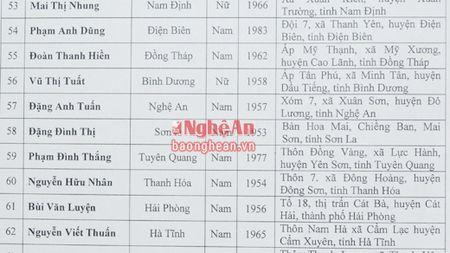 Ong chu trang trai 'khong mui' duoc vinh danh Nong dan Viet Nam xuat sac 2016 - Anh 4