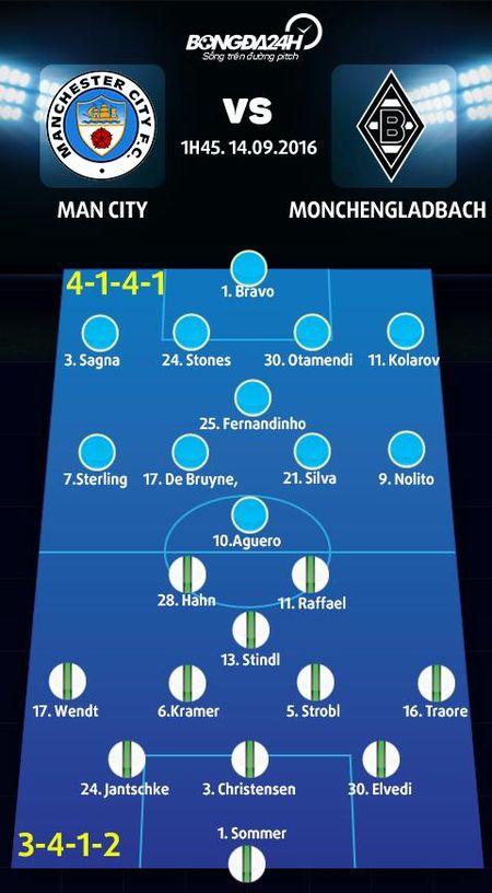 Man City vs Monchengladbach (01h45 ngay 14/9): Kho can Pep Guardiola - Anh 4