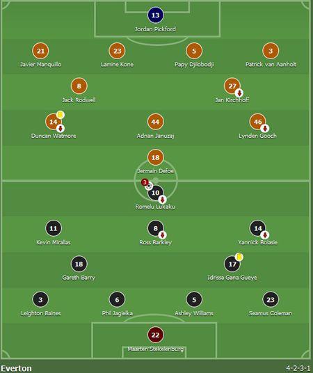 Lukaku ghi hat-trick, Everton thang doi cua David Moyes - Anh 1