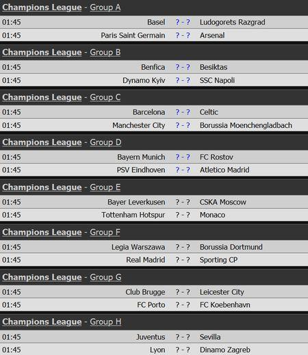 5 tran tam diem Champions League giua tuan nay - Anh 6
