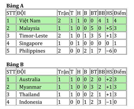 HLV U19 Viet Nam trach cac hoc tro de lot luoi - Anh 2