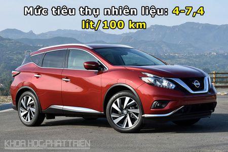 Top 10 xe SUV tiet kiem nhien lieu nhat the gioi - Anh 2