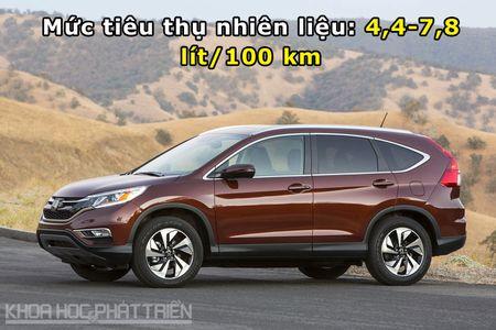 Top 10 xe SUV tiet kiem nhien lieu nhat the gioi - Anh 4