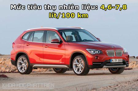 Top 10 xe SUV tiet kiem nhien lieu nhat the gioi - Anh 6