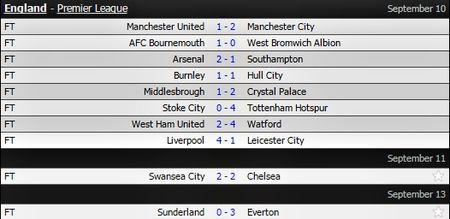 Lukaku lap hat-trick trong 11 phut, Everton da MU vang khoi top 3 - Anh 1