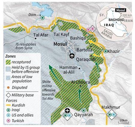 Muc dich khac cua Iran khi danh chiem Tel Afar gan Mosul - Anh 2