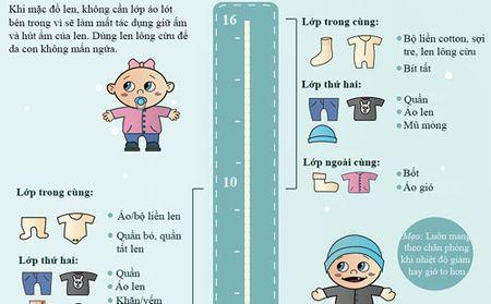 Infographic: Nguyen tac mac do de con ban khong nhiem lanh dau dong - Anh 1