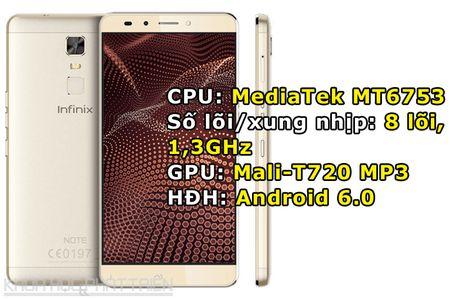 Mo hop smartphone man hinh 6 inch sap len ke voi gia 3,99 trieu - Anh 1