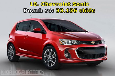 Top 10 xe hatchback va wagon ban chay nhat the gioi - Anh 10