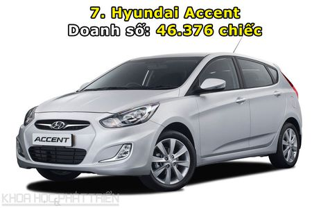 Top 10 xe hatchback va wagon ban chay nhat the gioi - Anh 7