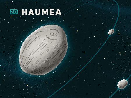 Nhung kham pha moi ve hanh tinh lun Haumea - Anh 3
