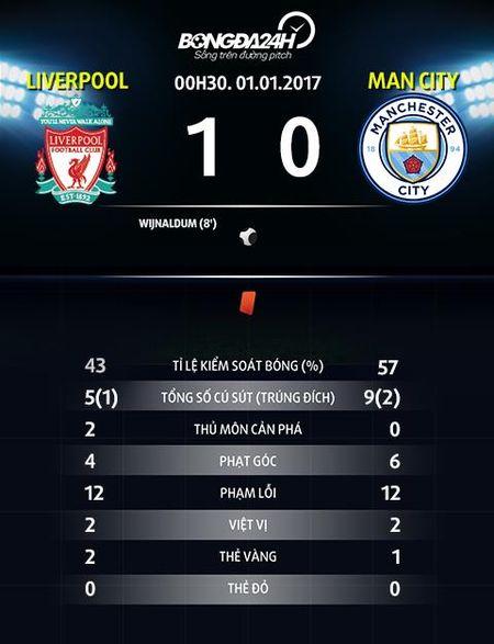 Du am Liverpool 1-0 Man City: Dam dau vao da! - Anh 4
